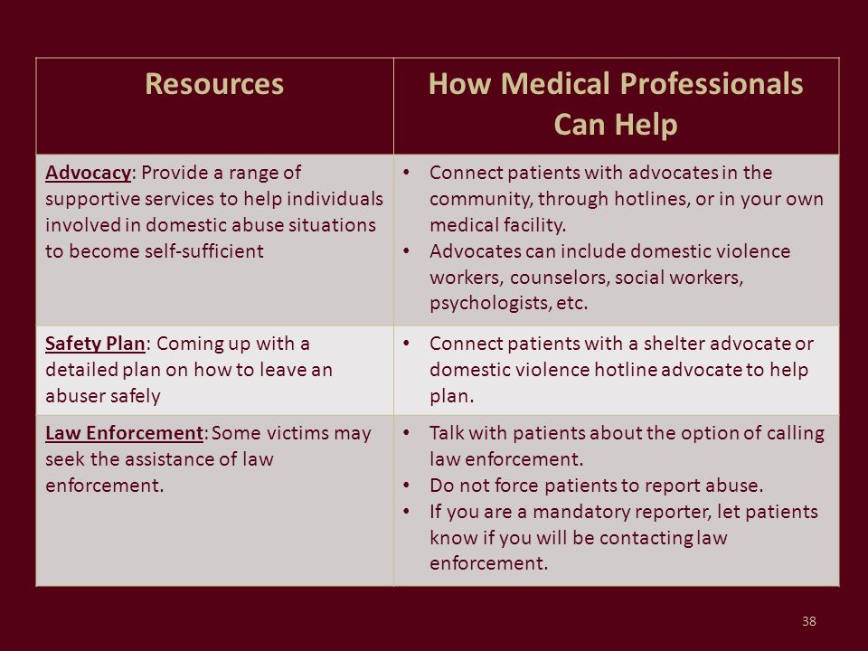 ResourcesHow Medical Professionals Can Help Advocacy: Provide a range of supportive services to help individuals involved in domestic abuse situations