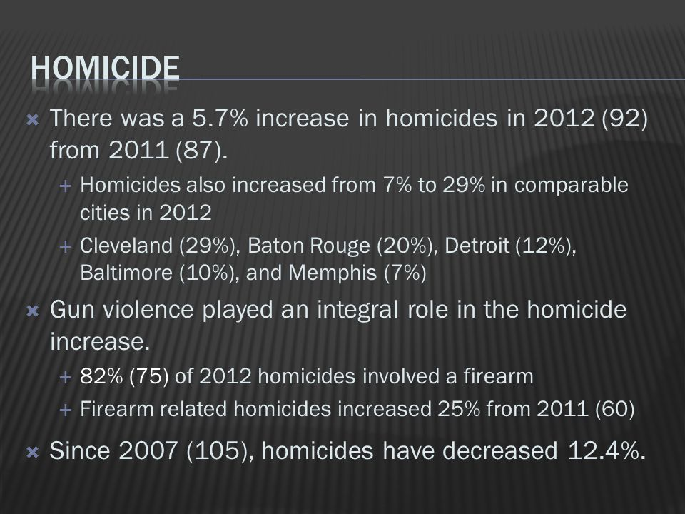  There was a 5.7% increase in homicides in 2012 (92) from 2011 (87).