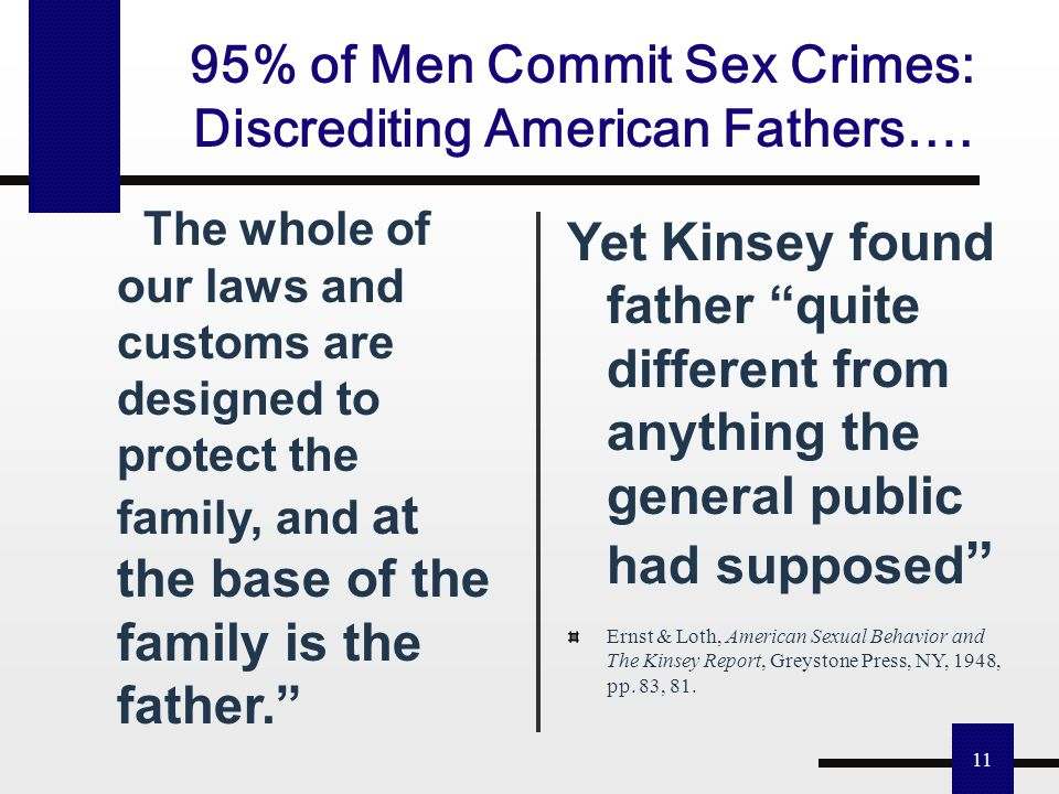 """10 What Kinsey """"Found"""" Alleged New """"Scientific"""" Findings"""