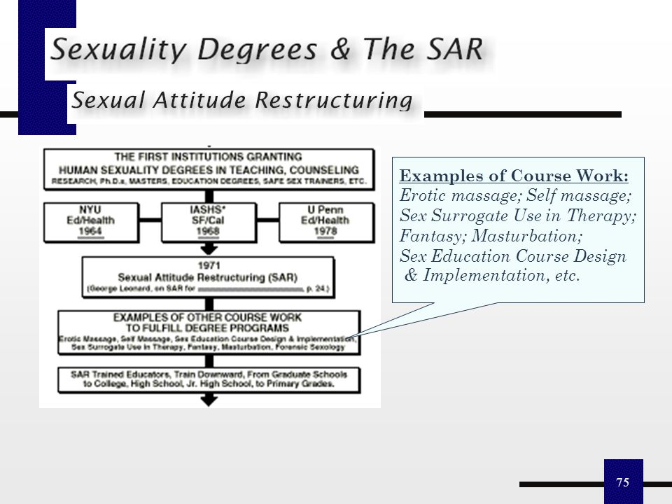 """74 2004: """"Sexological Bodywork Certificate"""" A 150-hour $2,475.00 course Learn """"ecstatic and erotic states…The erotic education is communal. Each perso"""