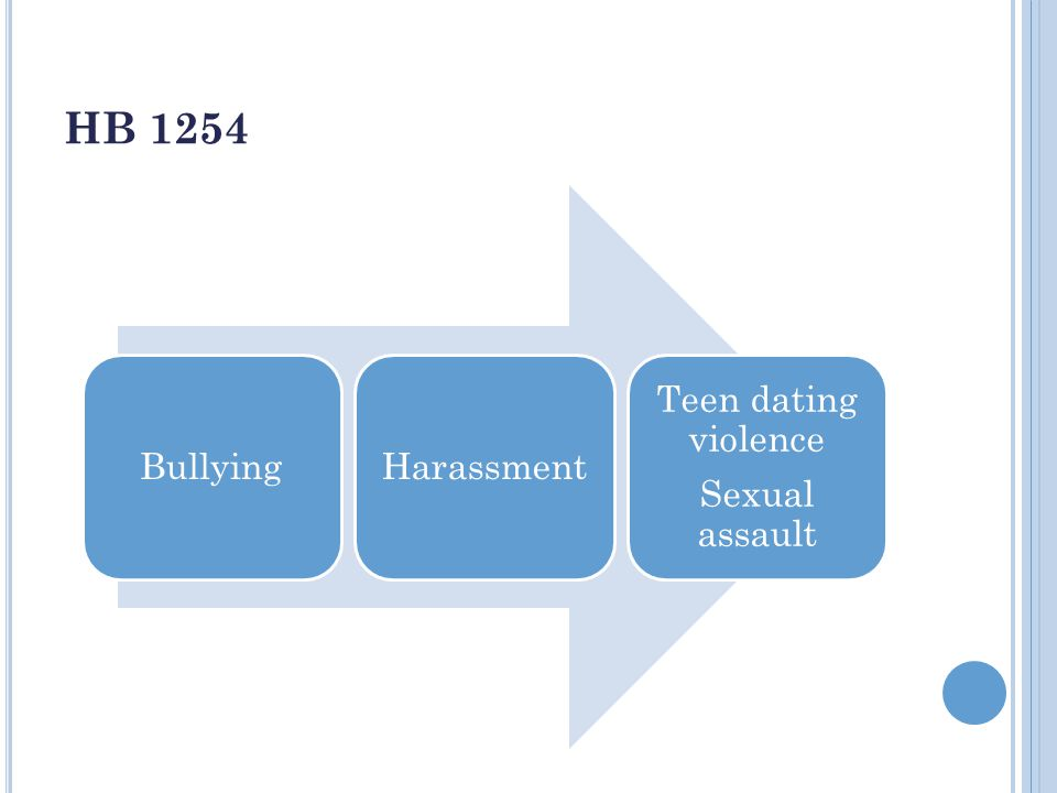 HB 1254 BullyingHarassment Teen dating violence Sexual assault