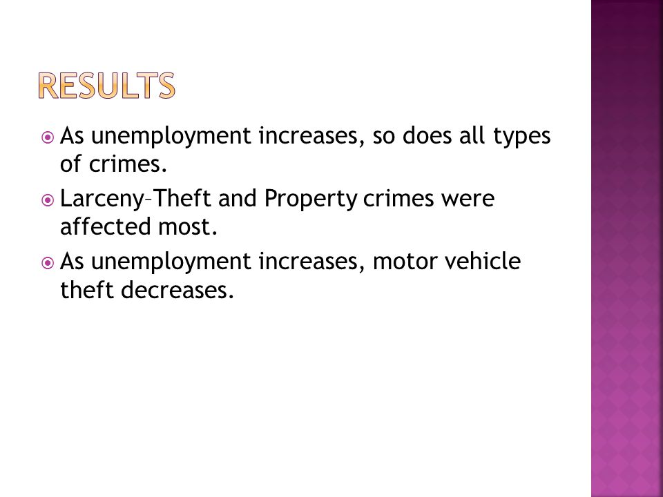  As unemployment increases, so does all types of crimes.