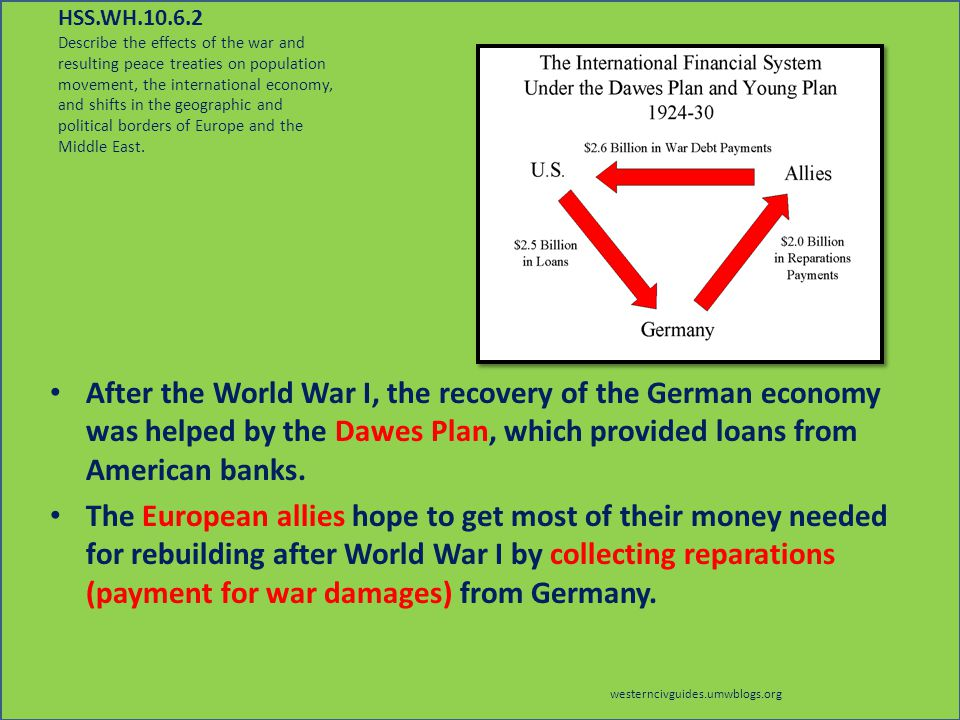 HSS.WH.10.6.2 Describe the effects of the war and resulting peace treaties on population movement, the international economy, and shifts in the geogra