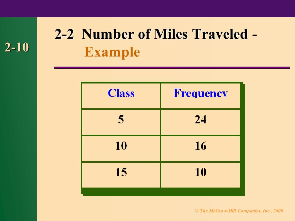 © The McGraw-Hill Companies, Inc., 2000 2-10 2-2 Number of Miles Traveled 2-2 Number of Miles Traveled - Example