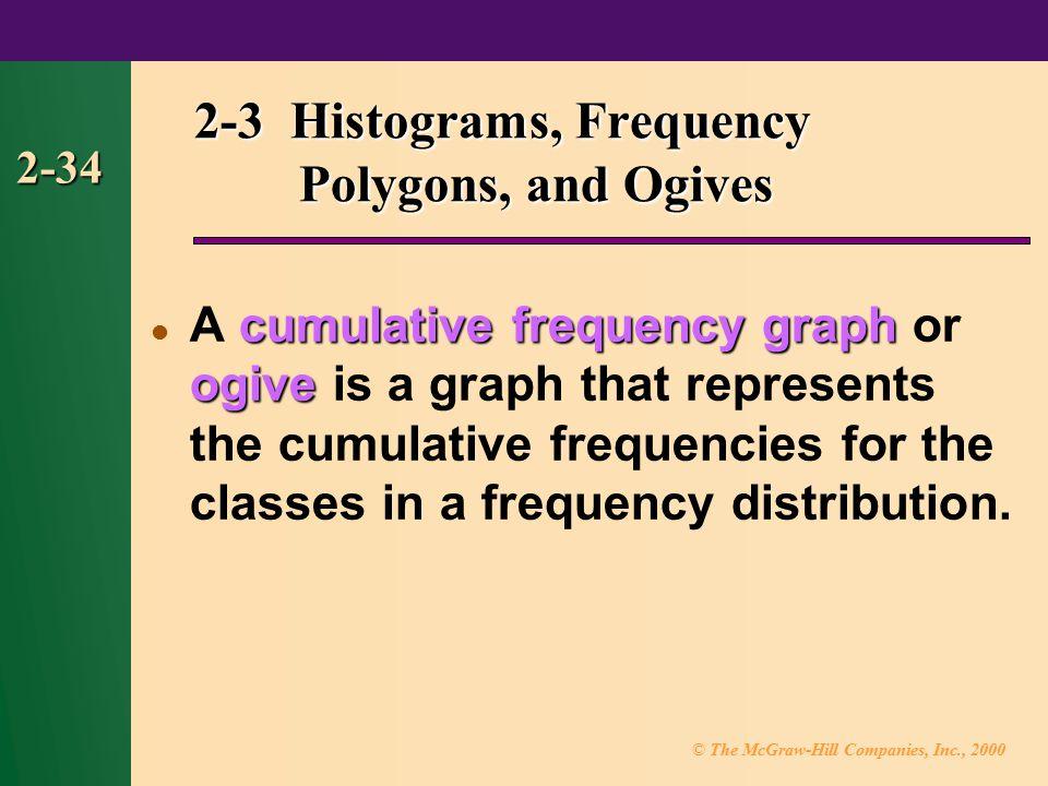 © The McGraw-Hill Companies, Inc., 2000 2-34 cumulative frequency graph ogive A cumulative frequency graph or ogive is a graph that represents the cumulative frequencies for the classes in a frequency distribution.