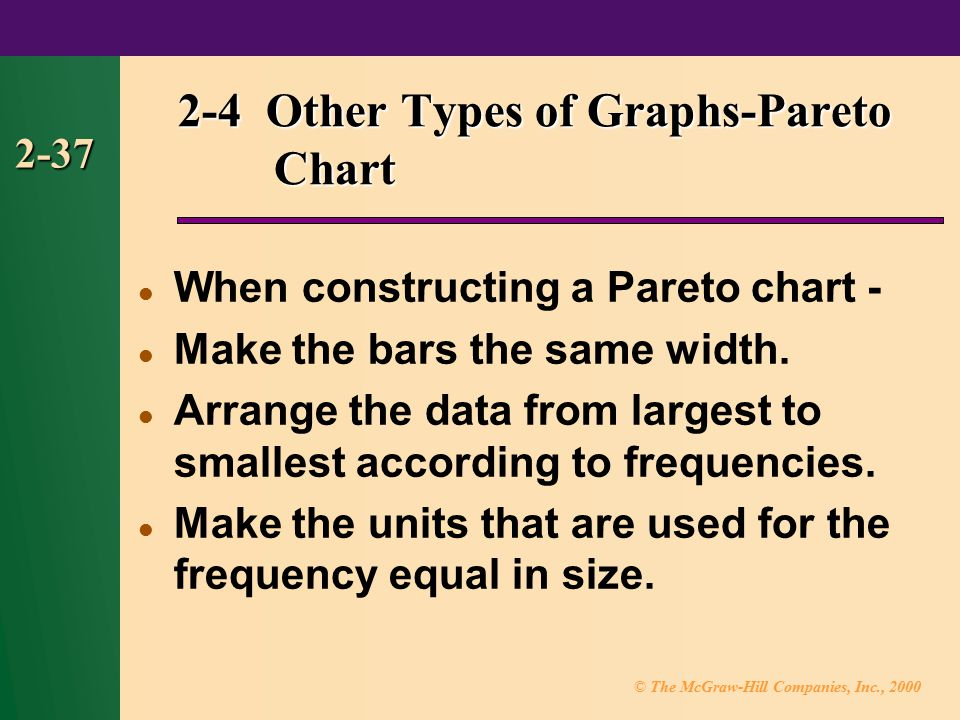 © The McGraw-Hill Companies, Inc., 2000 2-37 2-4 Other Types of Graphs-Pareto Chart When constructing a Pareto chart - Make the bars the same width.