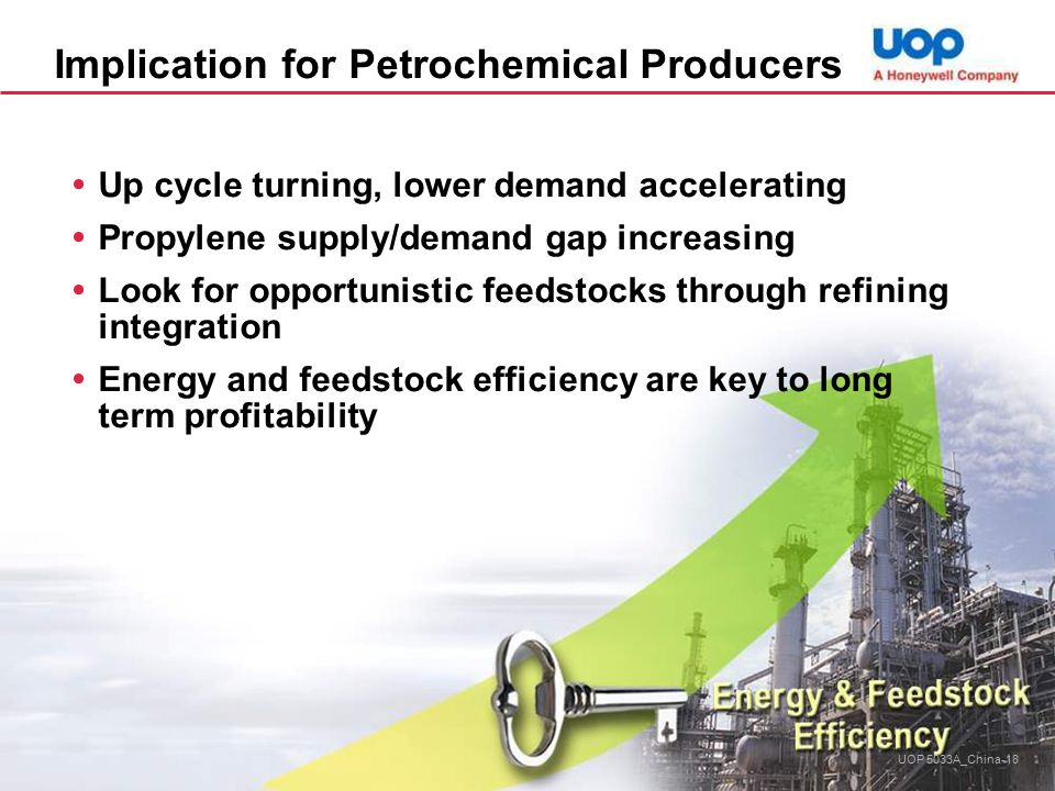 Implication for Petrochemical Producers  Up cycle turning, lower demand accelerating  Propylene supply/demand gap increasing  Look for opportunisti