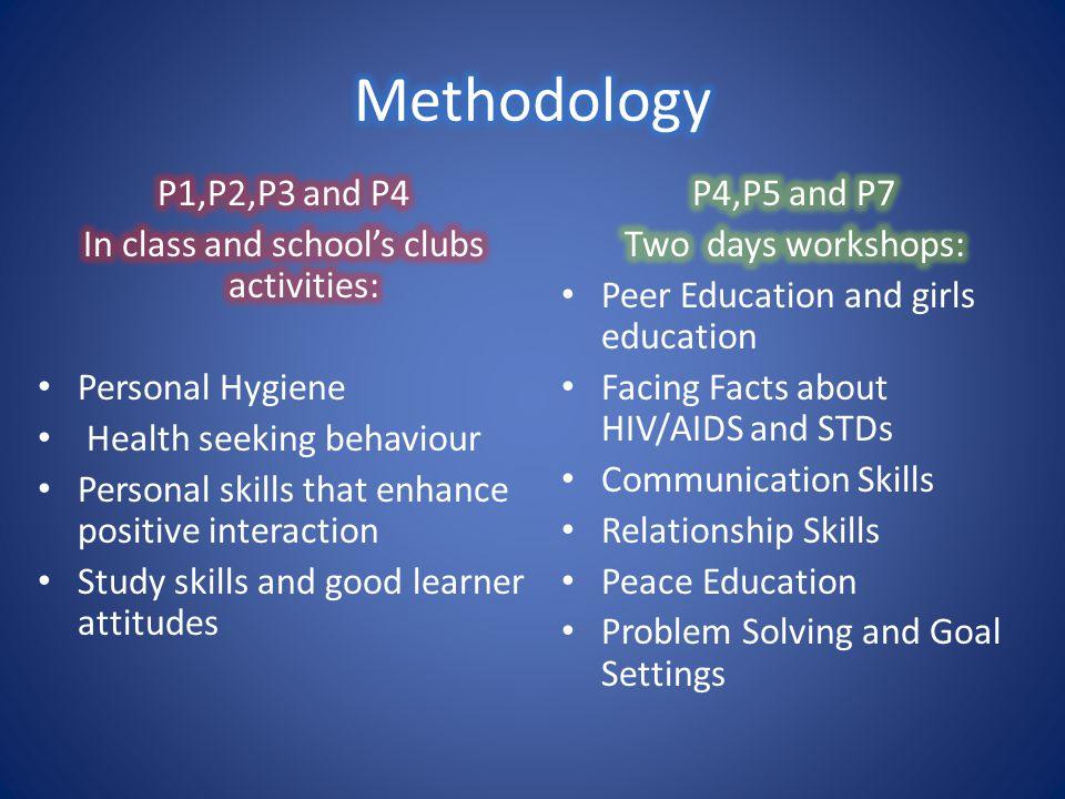 P1 to P4 School Activities P5 to P7 School Activities Outreach Program Sensitization Program Teachers Training