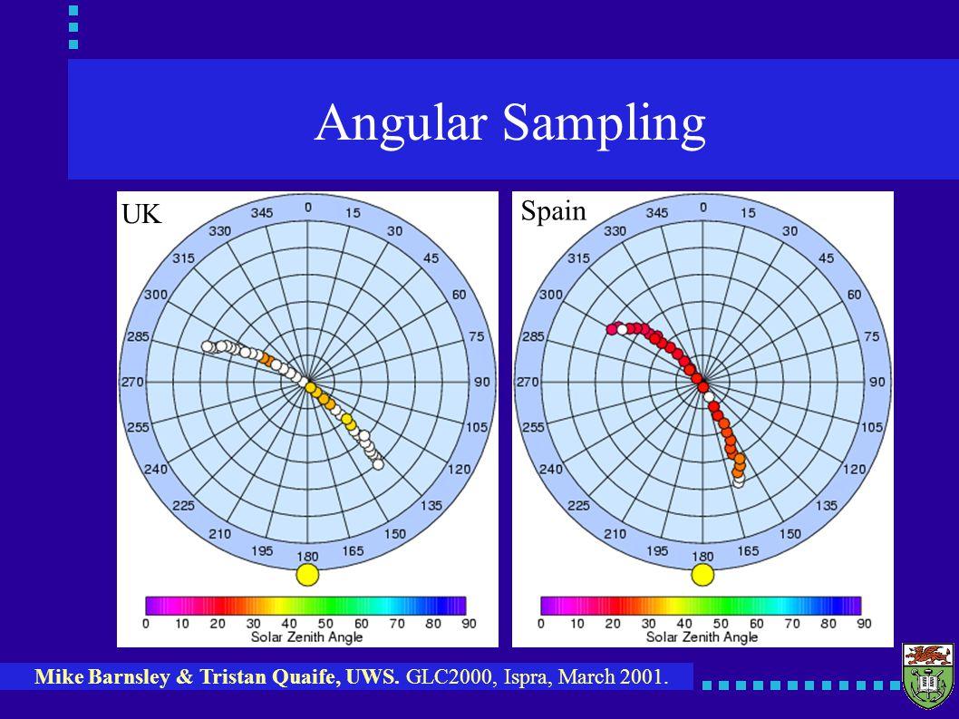 Mike Barnsley & Tristan Quaife, UWS. GLC2000, Ispra, March 2001. Angular Sampling UK Spain