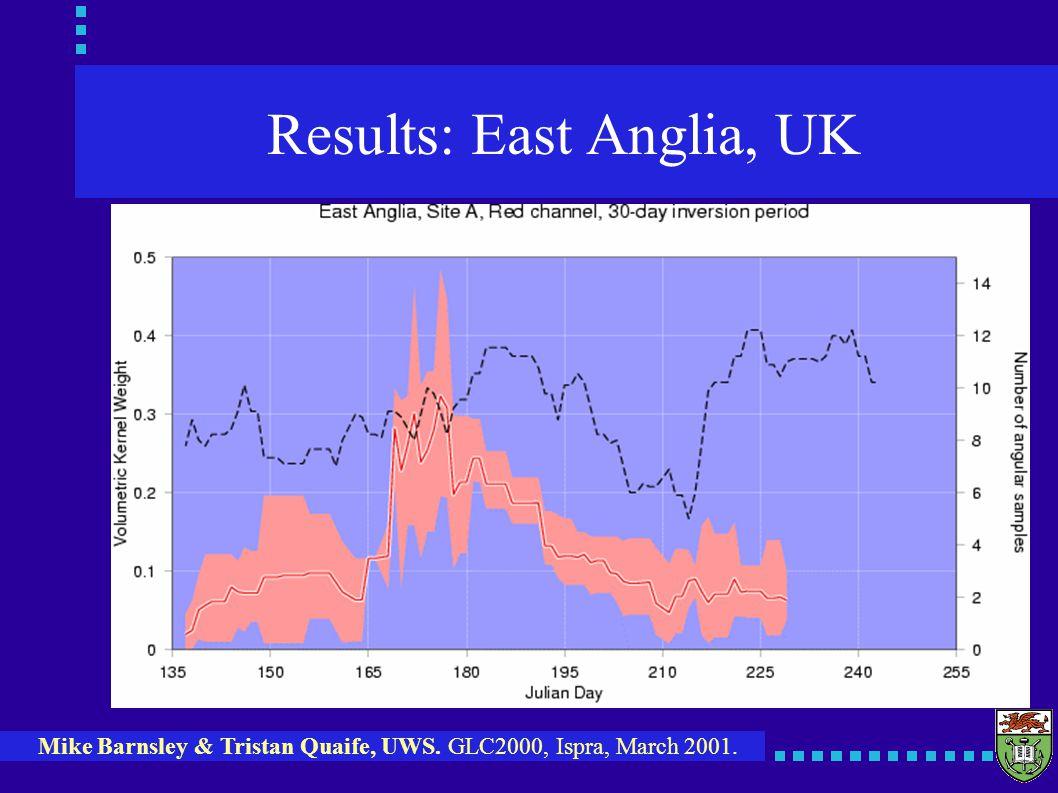 Mike Barnsley & Tristan Quaife, UWS. GLC2000, Ispra, March 2001. Results: East Anglia, UK