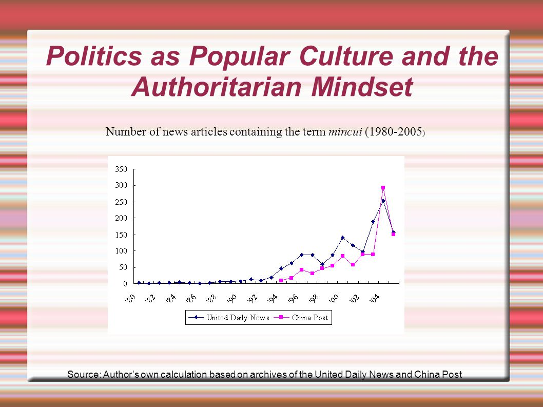 Politics as Popular Culture and the Authoritarian Mindset Discourse on populism in postwar Taiwan PeriodMajor themeLeading intellectualsConnotation 1945-1977mincui only with reference to Russia - neutral 1977-1980Destructive populismHuang Jinegative 1984-1990Populist Jiang Jing-guo; mincui jingshen and qinmin neige Chen Yang-de and Zhou Yang-shanpositive 1989-1994Radical populism jiduan mincui zhuyi Lin Shui-bo and Zhou Yang-shannegative 1995-1997Populist authoritarianismWang Zhen-huan, Qian Yong-xian and Huang Guang-guo negative 1988-presentPopulist fascismZhou Yang-shan, Lin Bing-you, Nan Fang-shuo, Huang Guang-guo and Huang Zhi-xian negative Source: Author's own research