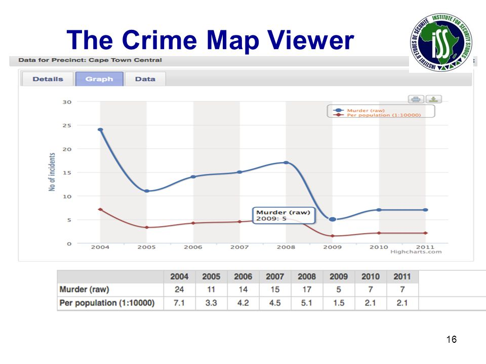 The Crime Map Viewer 16