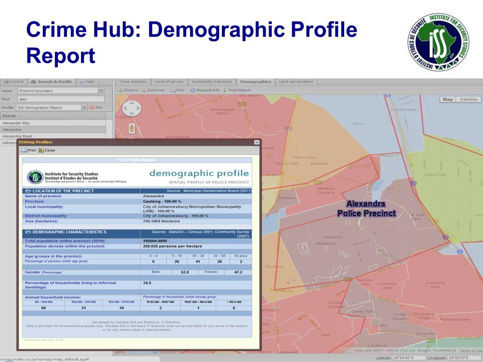 Crime Hub: Demographic Profile Report