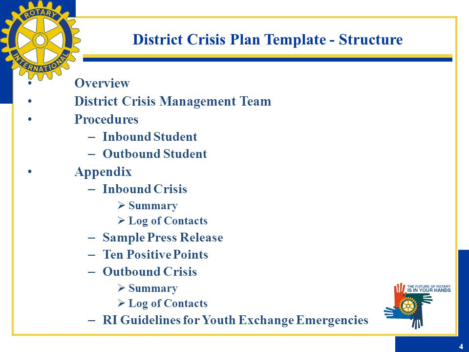 District Crisis Plan Template Overview Safety of student(s) is first priority Can involve – inbounds or outbounds – Single student or group of students from multiple districts TIMELY/ACCURATE/CONCISE information IMMEDIATE response is needed Maintain log of all contacts 5