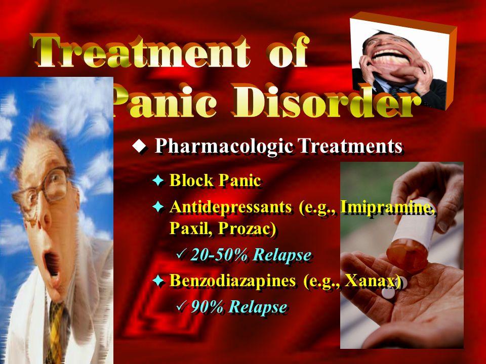  Pharmacologic Treatments  Block Panic  Antidepressants (e.g., Imipramine, Paxil, Prozac)  20-50% Relapse  Benzodiazapines (e.g., Xanax)  90% Relapse  Block Panic  Antidepressants (e.g., Imipramine, Paxil, Prozac)  20-50% Relapse  Benzodiazapines (e.g., Xanax)  90% Relapse