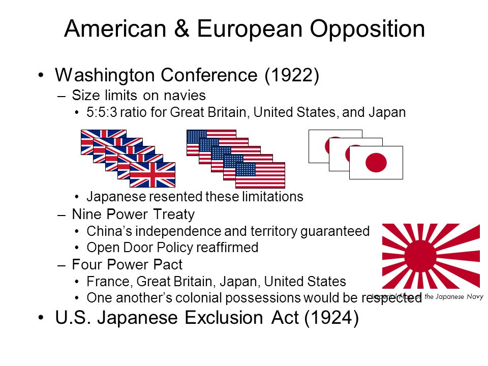 American & European Opposition Washington Conference (1922) –Size limits on navies 5:5:3 ratio for Great Britain, United States, and Japan Japanese resented these limitations –Nine Power Treaty China's independence and territory guaranteed Open Door Policy reaffirmed –Four Power Pact France, Great Britain, Japan, United States One another's colonial possessions would be respected U.S.