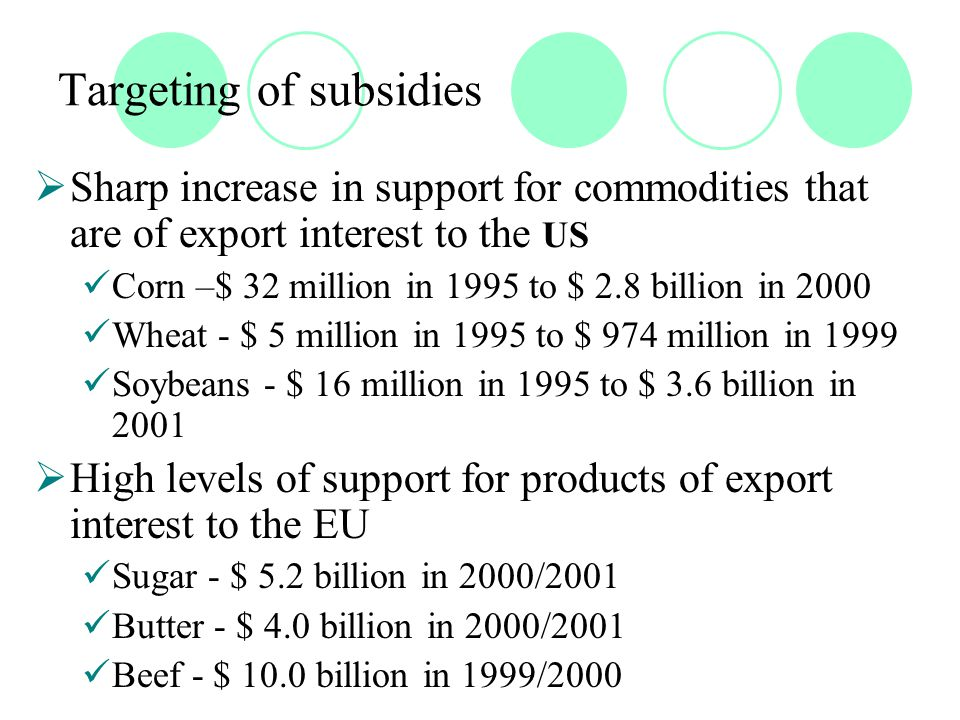 Targeting of subsidies  Sharp increase in support for commodities that are of export interest to the US Corn –$ 32 million in 1995 to $ 2.8 billion in 2000 Wheat - $ 5 million in 1995 to $ 974 million in 1999 Soybeans - $ 16 million in 1995 to $ 3.6 billion in 2001  High levels of support for products of export interest to the EU Sugar - $ 5.2 billion in 2000/2001 Butter - $ 4.0 billion in 2000/2001 Beef - $ 10.0 billion in 1999/2000