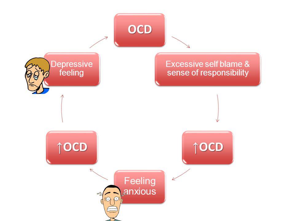 OCD Excessive self blame & sense of responsibility ↑ OCD Feeling anxious ↑ OCD Depressive feeling