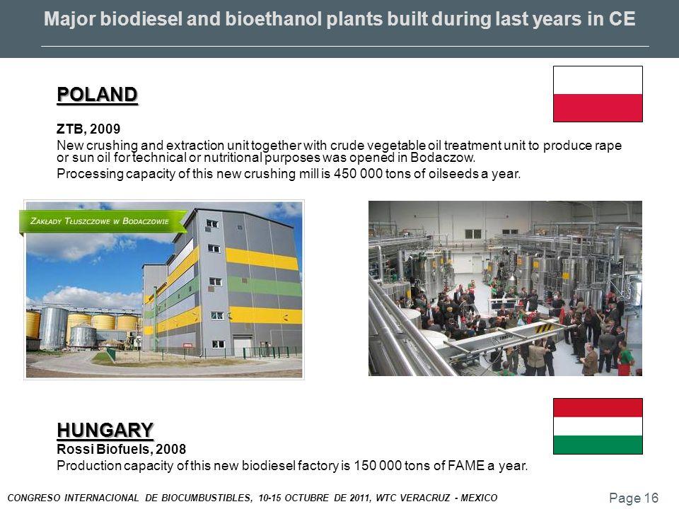 Page 16 CONGRESO INTERNACIONAL DE BIOCUMBUSTIBLES, 10-15 OCTUBRE DE 2011, WTC VERACRUZ - MEXICO Major biodiesel and bioethanol plants built during las