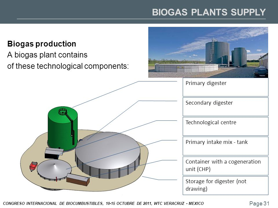 Page 31 CONGRESO INTERNACIONAL DE BIOCUMBUSTIBLES, 10-15 OCTUBRE DE 2011, WTC VERACRUZ - MEXICO Biogas production A biogas plant contains of these technological components: Primary digester Secondary digester Technological centre Primary intake mix - tank Container with a cogeneration unit (CHP) Storage for digester (not drawing) BIOGAS PLANTS SUPPLY