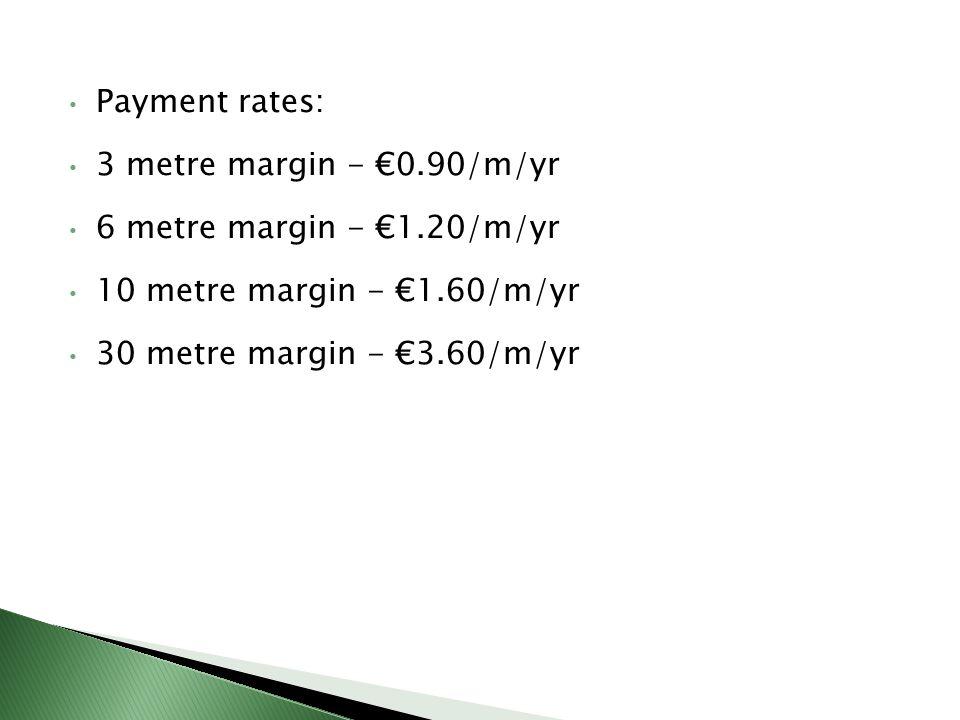 Payment rates: 3 metre margin - €0.90/m/yr 6 metre margin - €1.20/m/yr 10 metre margin - €1.60/m/yr 30 metre margin - €3.60/m/yr