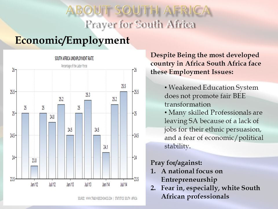 Prayer for South Africa Economic/Employment Despite Being the most developed country in Africa South Africa face these Employment Issues: Weakened Edu