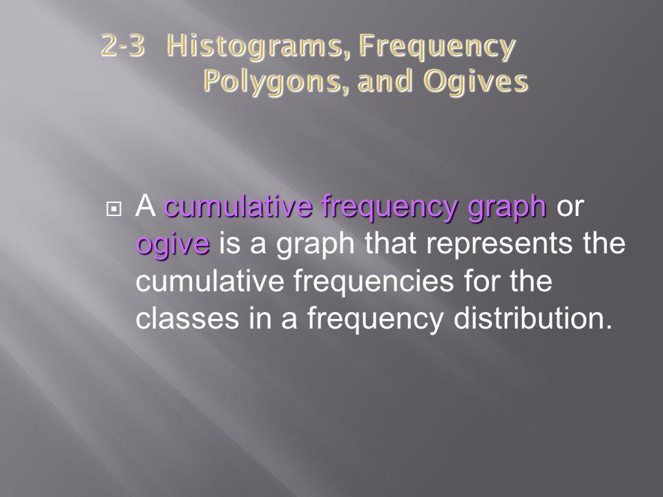 cumulative frequency graph ogive  A cumulative frequency graph or ogive is a graph that represents the cumulative frequencies for the classes in a fr