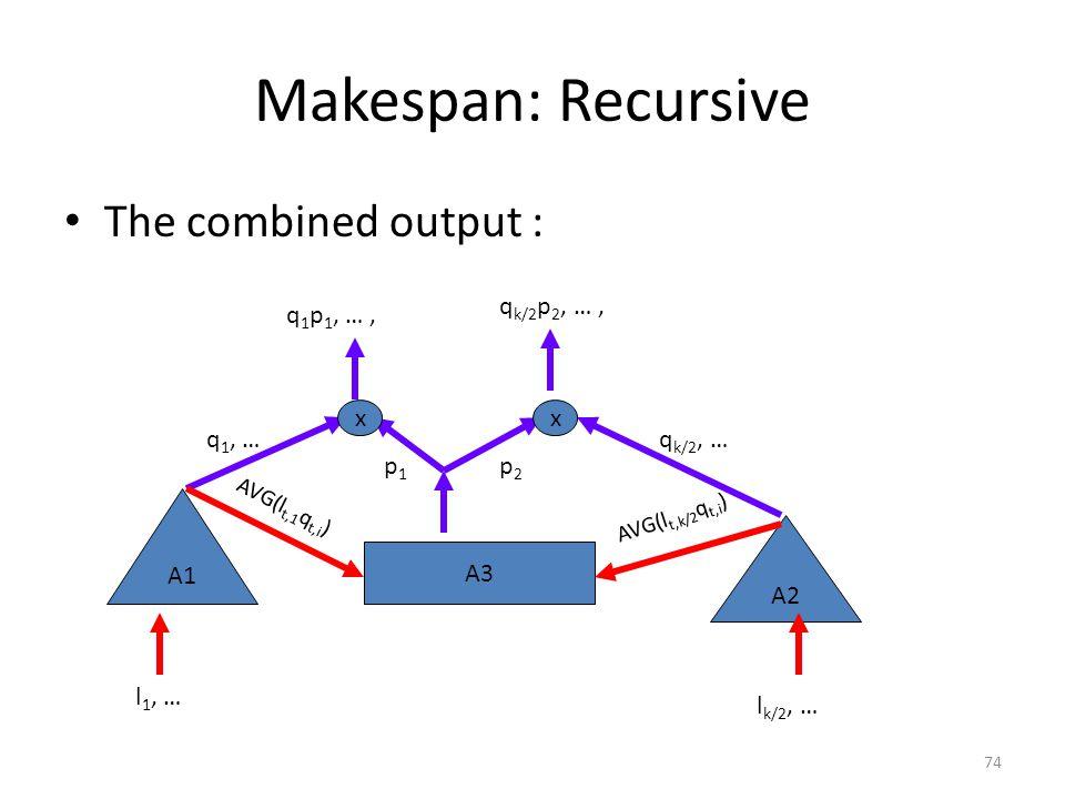 74 Makespan: Recursive The combined output : A3 A1 A2 p2p2 p1p1 xx q 1, … q 1 p 1, …, q k/2, … q k/2 p 2, …, l 1, … l k/2, … AVG(l t,1 q t,i ) AVG(l t,k/2 q t,i )