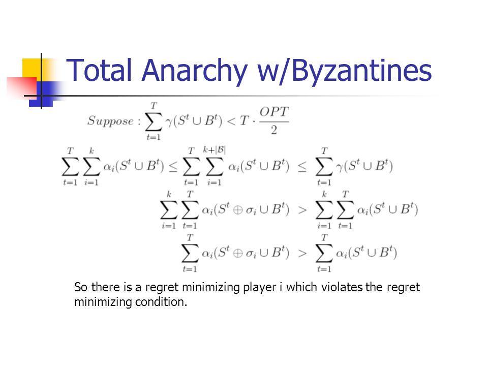 Total Anarchy w/Byzantines So there is a regret minimizing player i which violates the regret minimizing condition.