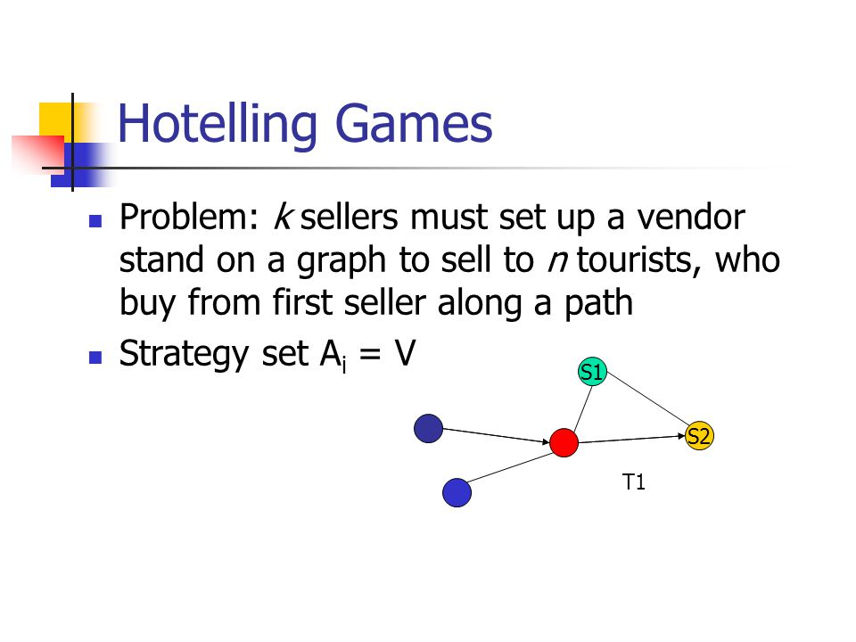 Hotelling Games Problem: k sellers must set up a vendor stand on a graph to sell to n tourists, who buy from first seller along a path Strategy set A i = V S1 S2 T1