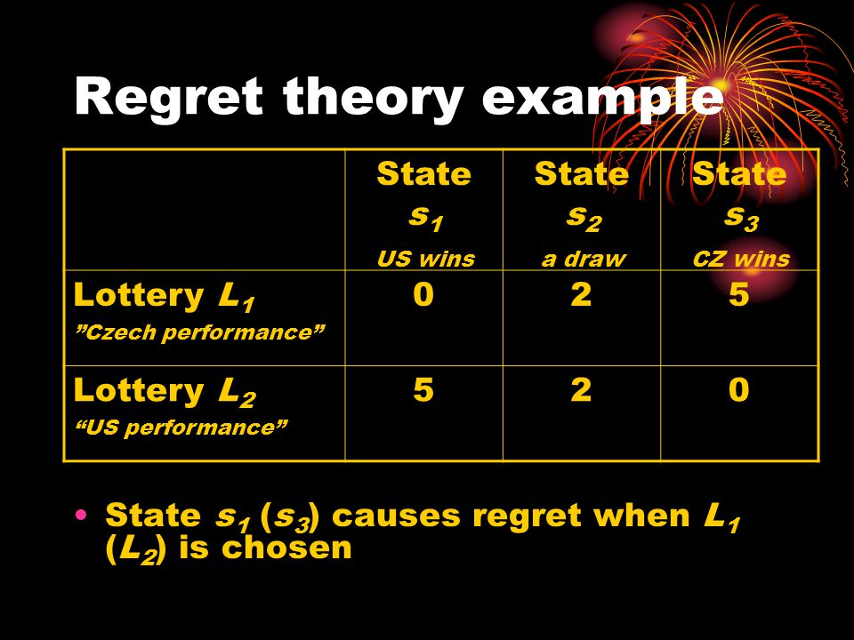 "Regret theory example State s 1 (s 3 ) causes regret when L 1 (L 2 ) is chosen State s 1 US wins State s 2 a draw State s 3 CZ wins Lottery L 1 ""Czech"