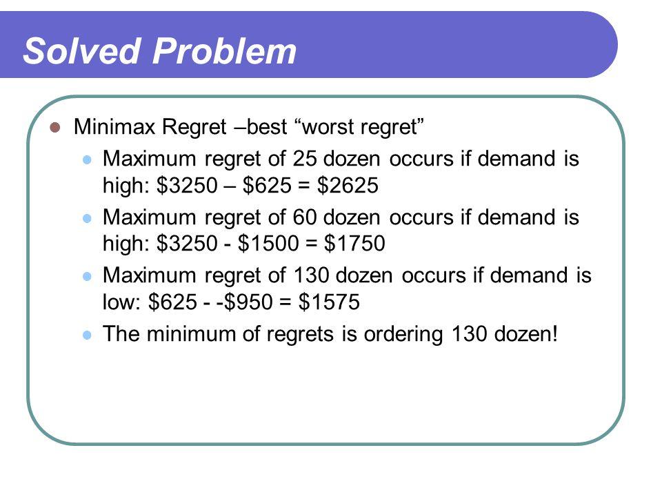 Solved Problem Minimax Regret –best worst regret Maximum regret of 25 dozen occurs if demand is high: $3250 – $625 = $2625 Maximum regret of 60 dozen occurs if demand is high: $3250 - $1500 = $1750 Maximum regret of 130 dozen occurs if demand is low: $625 - -$950 = $1575 The minimum of regrets is ordering 130 dozen!