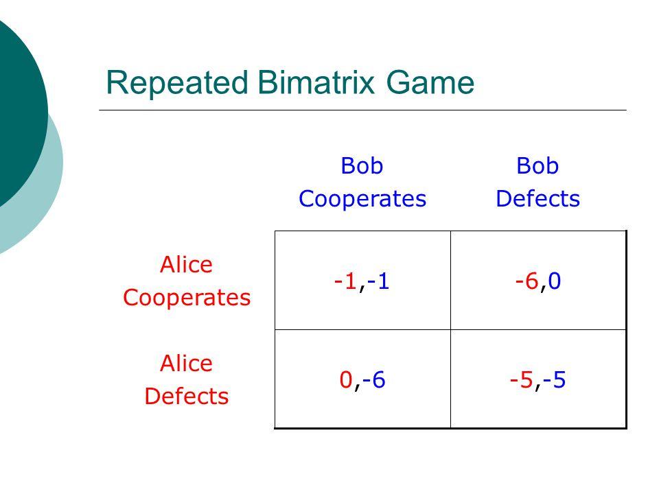 Repeated Bimatrix Game -5,-50,-6 Alice Defects -6,0-1,-1 Alice Cooperates Bob Defects Bob Cooperates