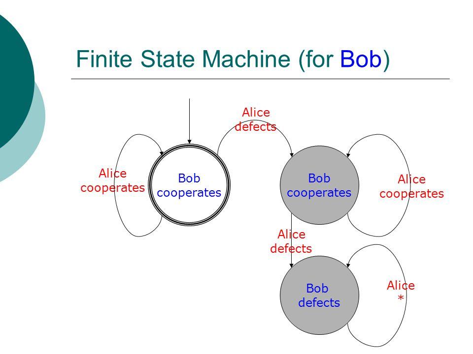 Finite State Machine (for Bob) Bob cooperates Bob defects Alice defects Alice defects Alice * Alice cooperates Bob cooperates Alice cooperates