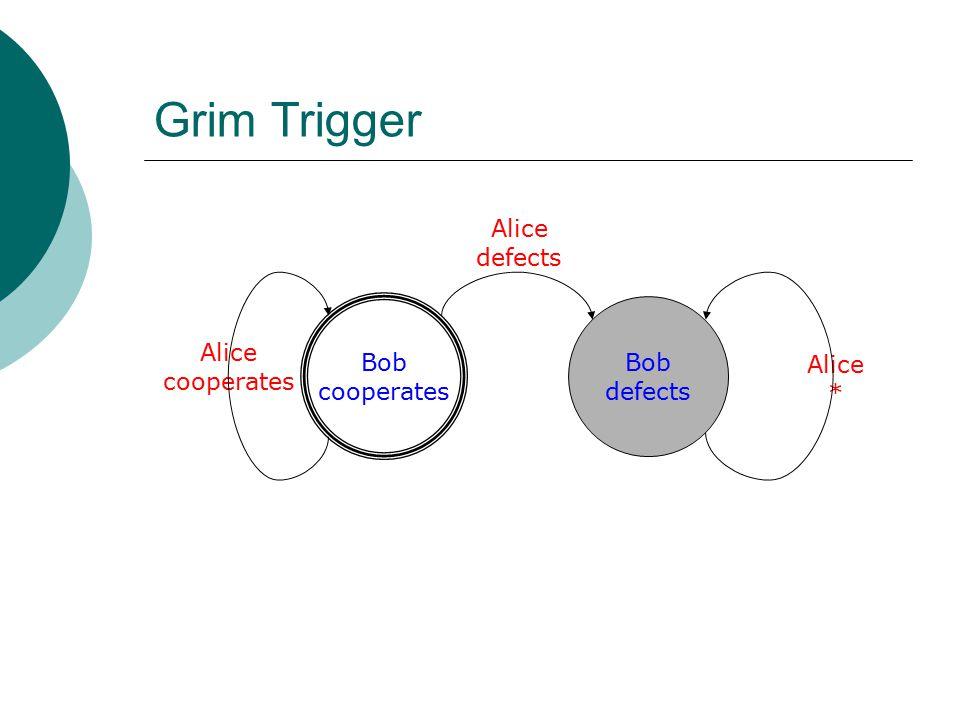 Grim Trigger Bob cooperates Bob defects Alice defects Alice * Alice cooperates