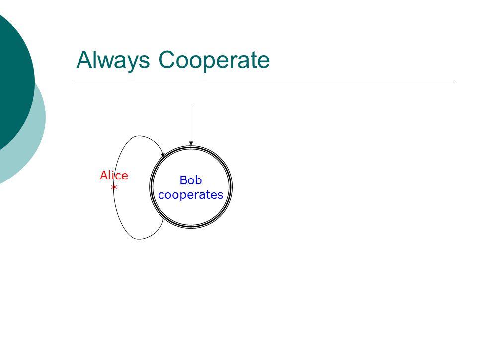Always Cooperate Bob cooperates Alice *