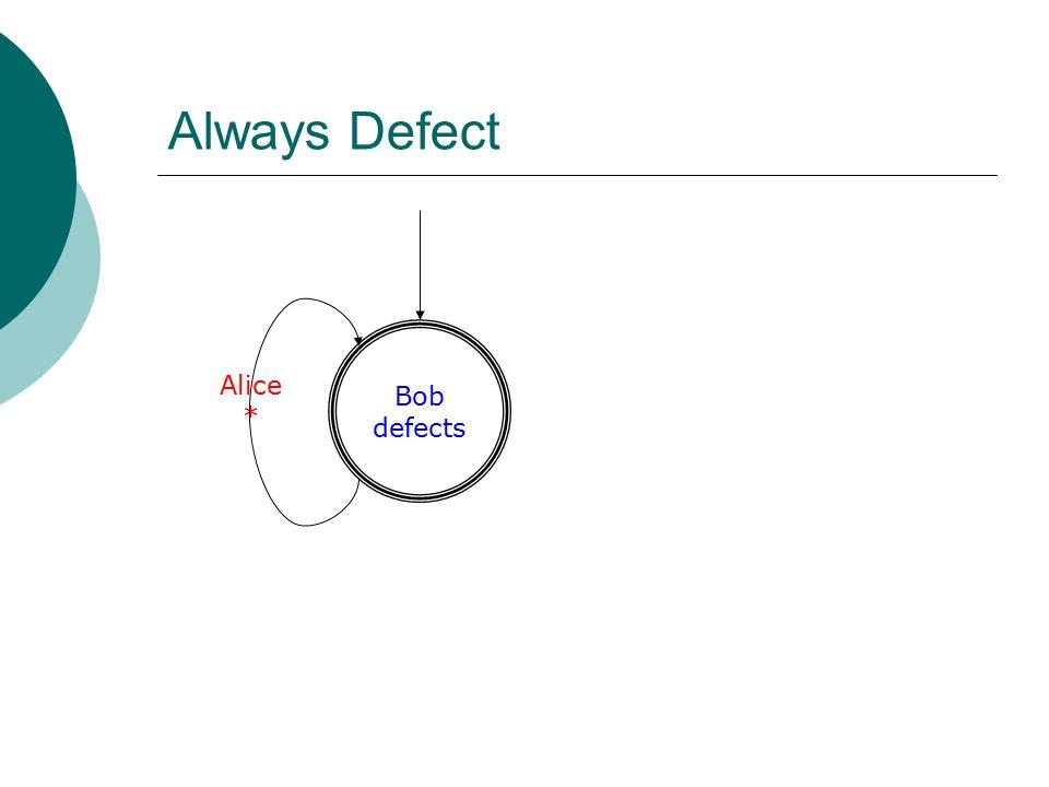 Always Defect Bob defects Alice *