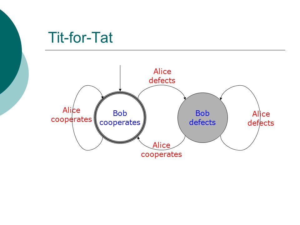 Tit-for-Tat Bob cooperates Bob defects Alice defects Alice defects Alice cooperates Alice cooperates