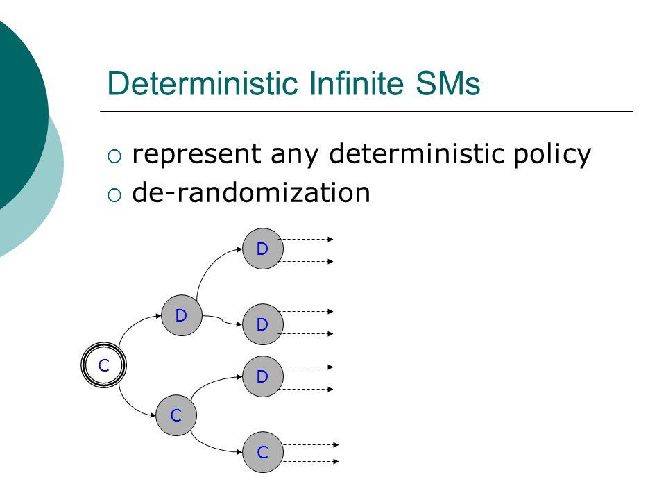 Deterministic Infinite SMs  represent any deterministic policy  de-randomization C D C C D D D