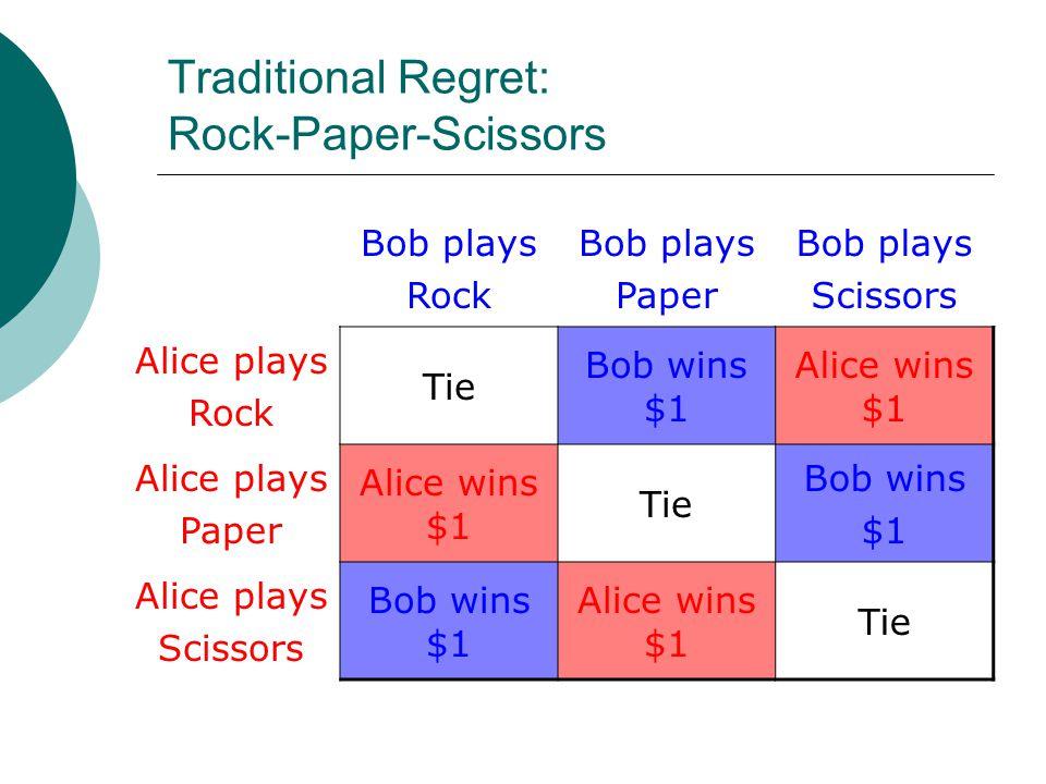Traditional Regret: Rock-Paper-Scissors Bob plays Rock Bob plays Paper Bob plays Scissors Alice plays Rock Tie Bob wins $1 Alice wins $1 Alice plays Paper Alice wins $1 Tie Bob wins $1 Alice plays Scissors Bob wins $1 Alice wins $1 Tie