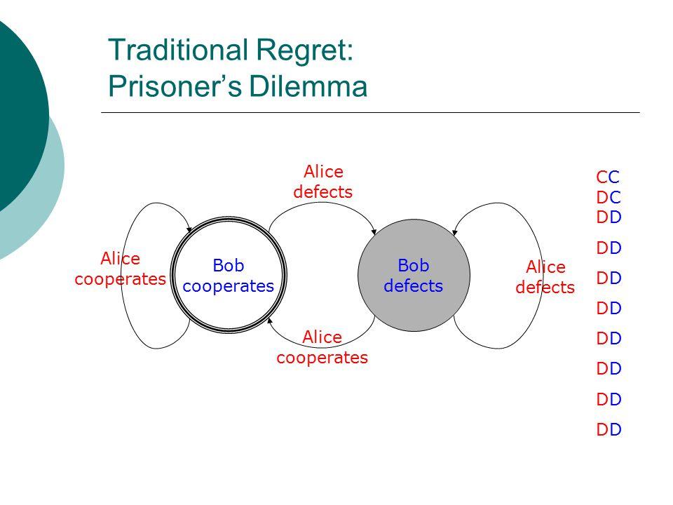 Traditional Regret: Prisoner's Dilemma Bob cooperates Bob defects Alice defects Alice defects Alice cooperates Alice cooperates C DCDC D D D D D D D D