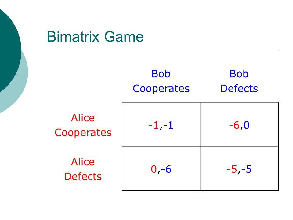 Bimatrix Game Bob Cooperates Bob Defects Alice Cooperates -1,-1-6,0 Alice Defects 0,-6-5,-5