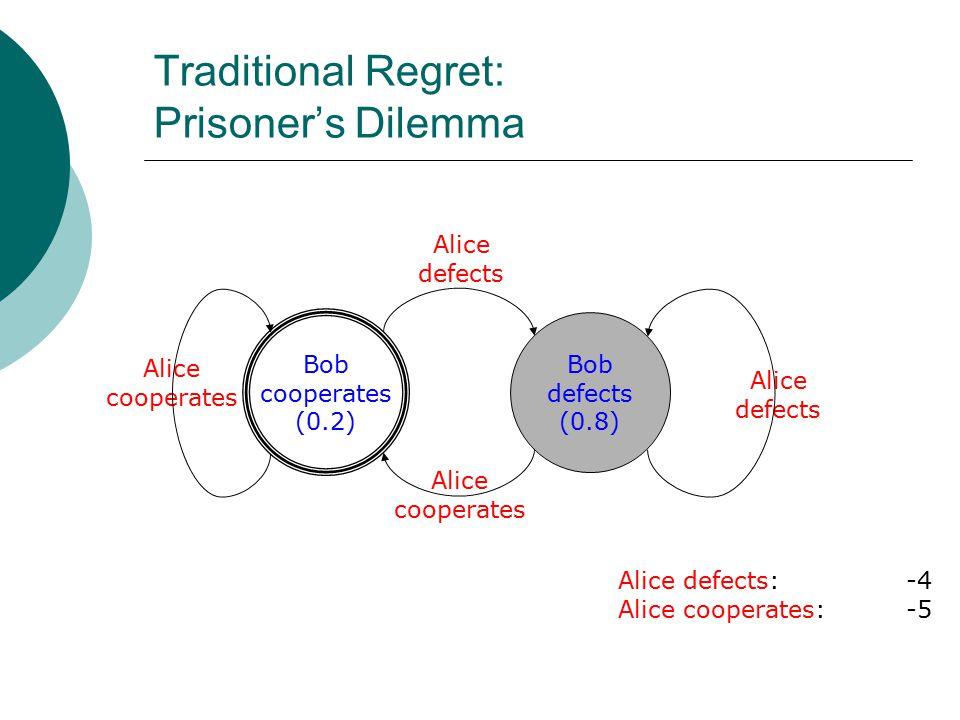 Traditional Regret: Prisoner's Dilemma Bob cooperates (0.2) Bob defects (0.8) Alice cooperates Alice defects Alice defects Alice cooperates Alice defects:-4 Alice cooperates:-5