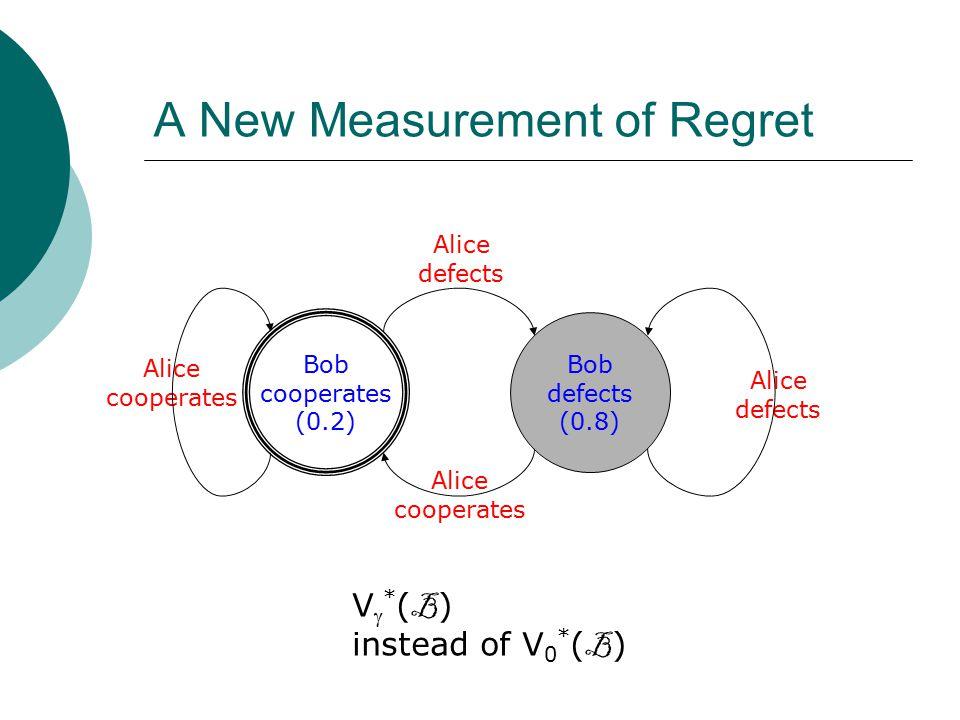 A New Measurement of Regret Bob cooperates (0.2) Bob defects (0.8) Alice defects Alice defects Alice cooperates Alice cooperates V*(B)V*(B) instead of V 0 * ( B )