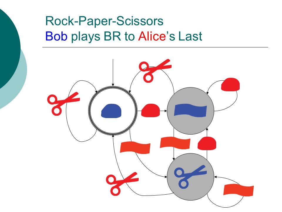 Rock-Paper-Scissors Bob plays BR to Alice's Last