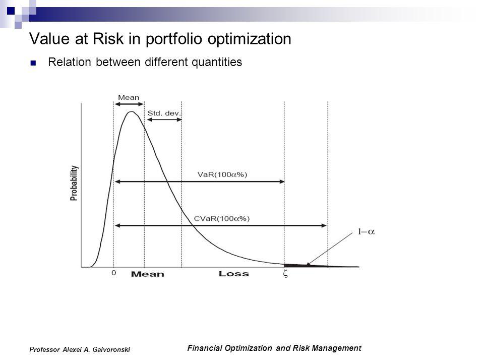 Financial Optimization and Risk Management Professor Alexei A. Gaivoronski Value at Risk in portfolio optimization Relation between different quantiti