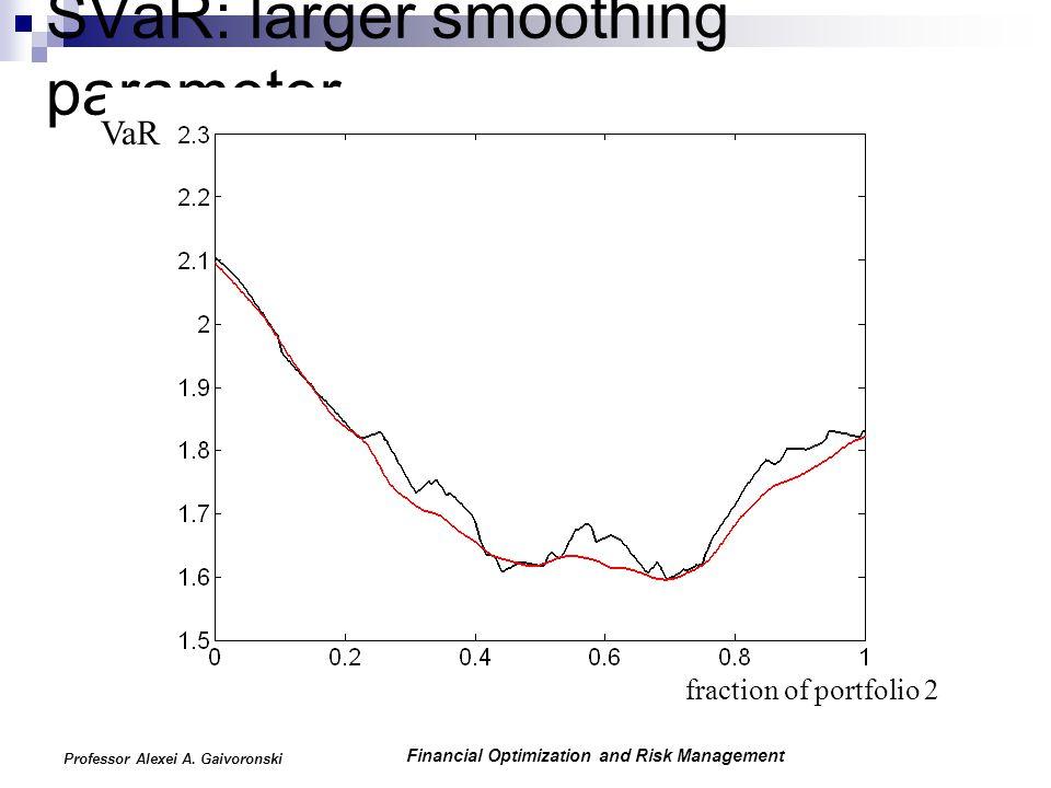 Financial Optimization and Risk Management Professor Alexei A. Gaivoronski SVaR: larger smoothing parameter fraction of portfolio 2 VaR
