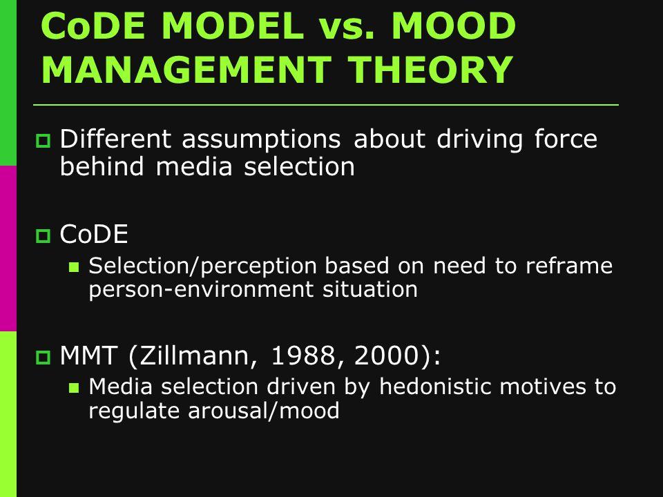 CoDE MODEL vs.