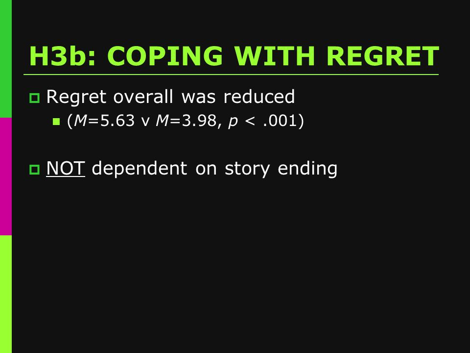 H3b: COPING WITH REGRET  Regret overall was reduced (M=5.63 v M=3.98, p <.001)  NOT dependent on story ending