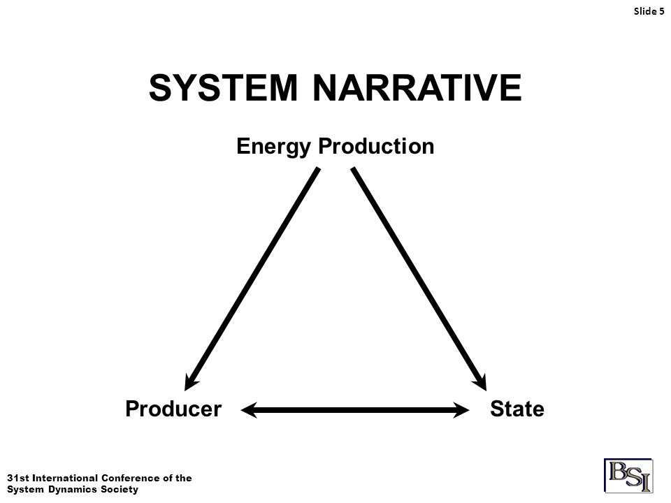 31st International Conference of the System Dynamics Society SYSTEM NARRATIVE StateProducer Energy Production Slide 5